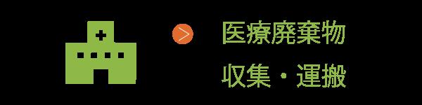 岡山県内の医療廃棄物の収集、運搬